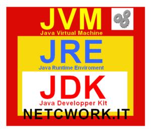 Java virtual machine: schema