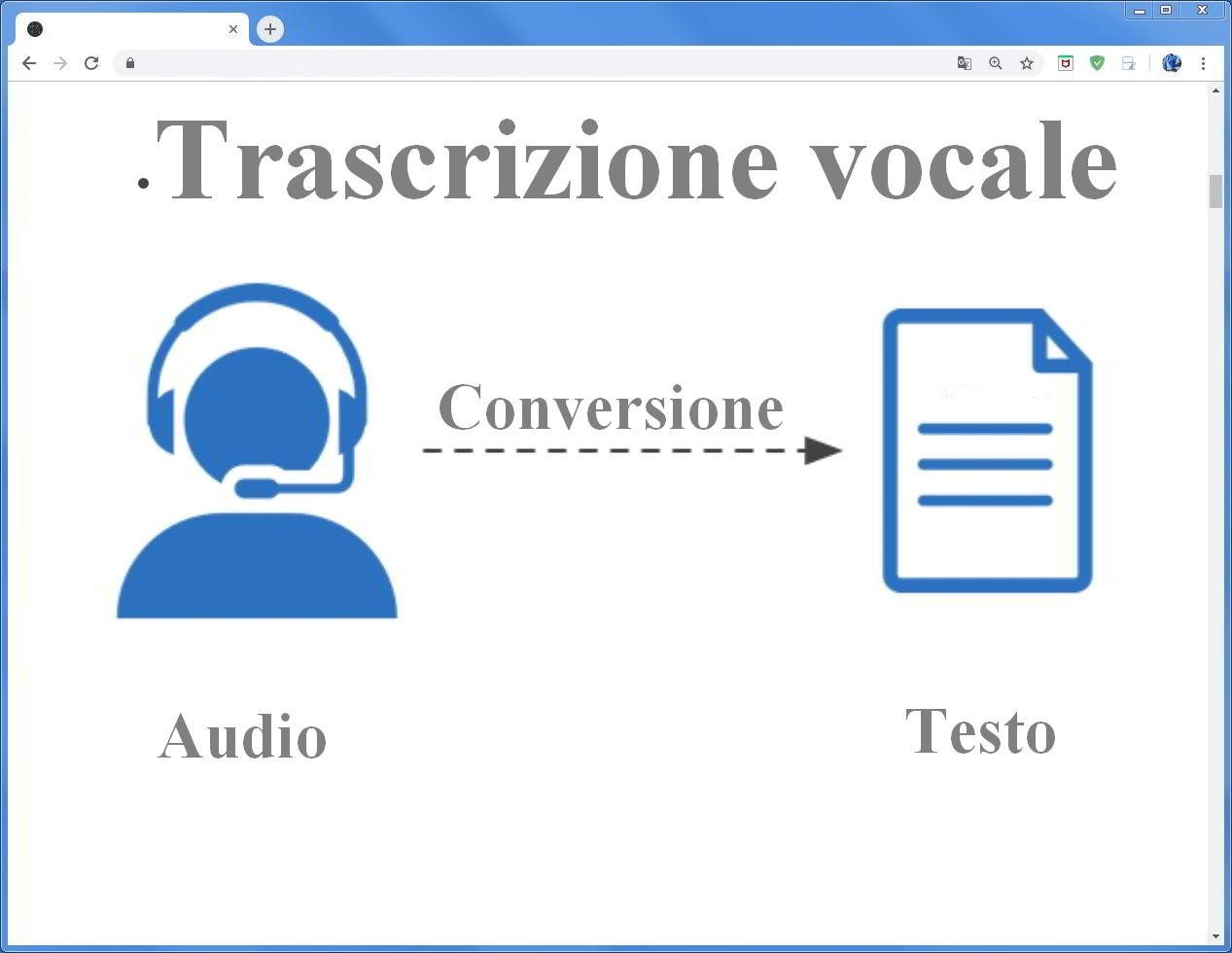 Come creare un file di testo vocale